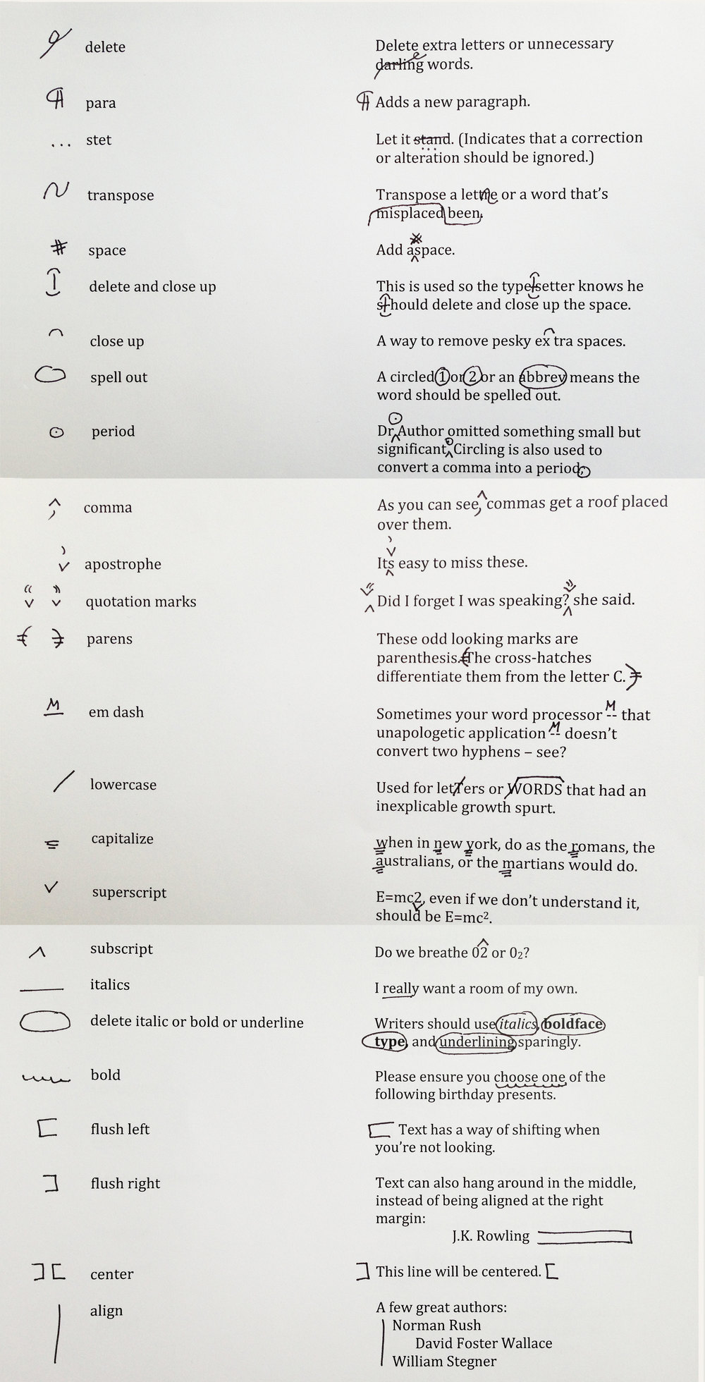 A Guide To Copyediting Marks - Ny Book Editors
